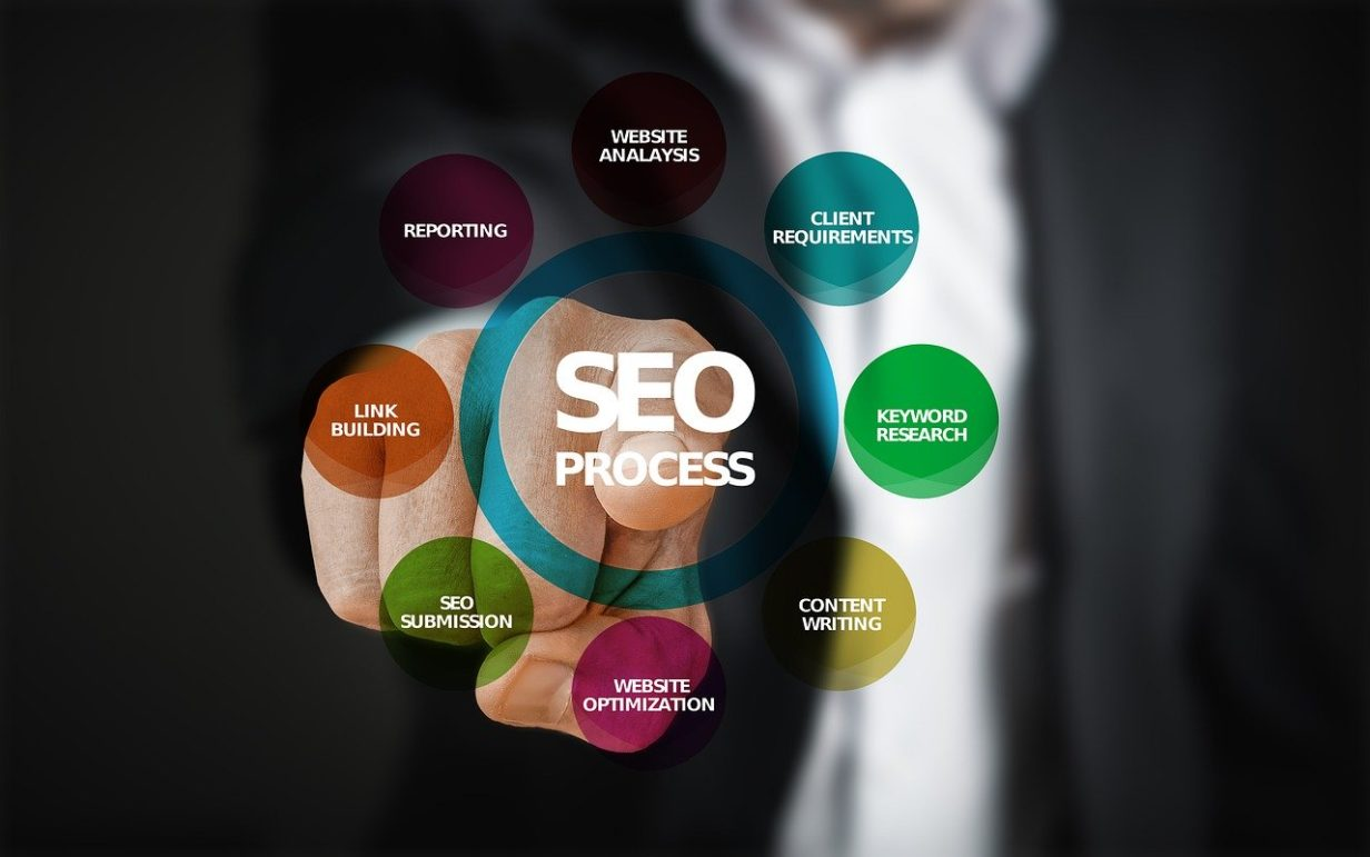 Small Businesses Are Getting Enthusiastic About SEO